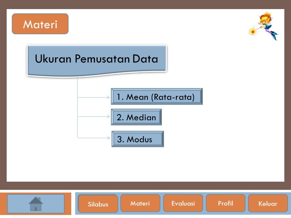 Materi SilabusMateri EvaluasiProfil Keluar Ukuran Pemusatan Data 1. Mean (Rata-rata) 2. Median 3. Modus Silabus