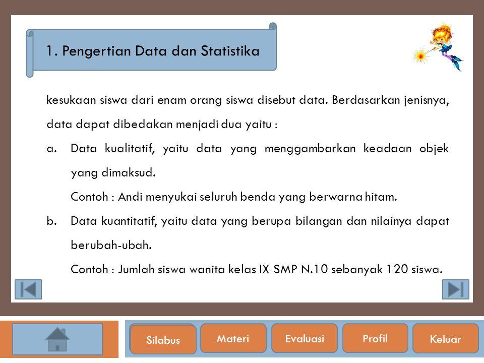 Silabus Soal 3 Hasil tes matematika 14 siswa sebagai berikut: 4, 5, 5, 6, 7, 8, 7, 6, 9, 7, 5, 9, 8, 7.