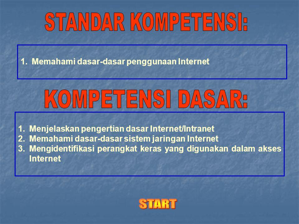 1.Memahami dasar-dasar penggunaan Internet 1.Menjelaskan pengertian dasar Internet/Intranet 2.Memahami dasar-dasar sistem jaringan Internet 3.Mengidentifikasi perangkat keras yang digunakan dalam akses Internet