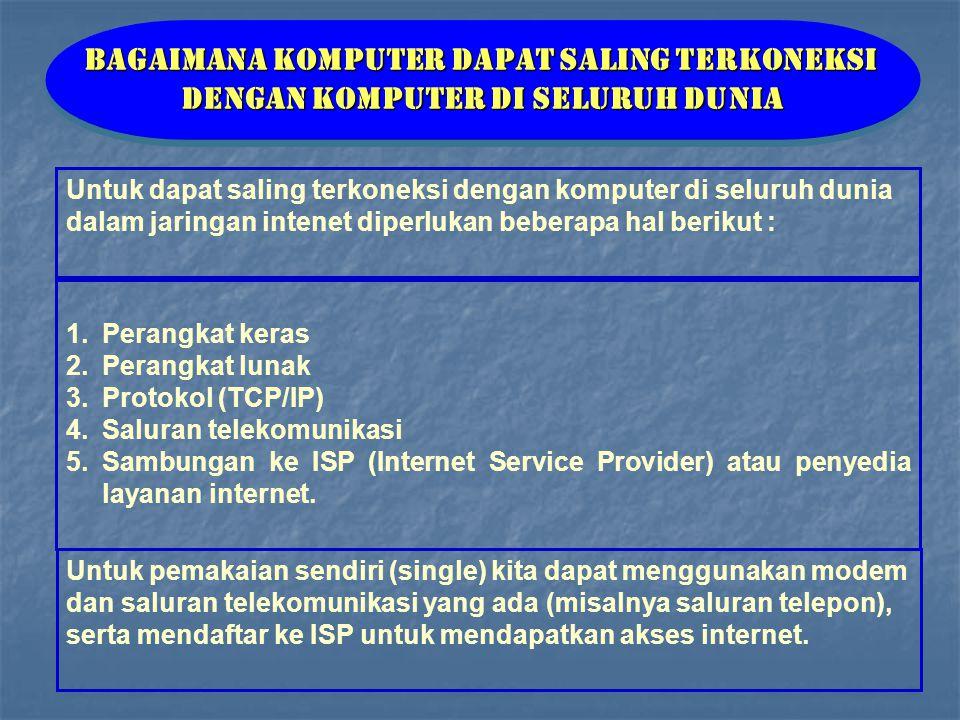 Untuk dapat saling terkoneksi dengan komputer di seluruh dunia dalam jaringan intenet diperlukan beberapa hal berikut : 1.Perangkat keras 2.Perangkat lunak 3.Protokol (TCP/IP) 4.Saluran telekomunikasi 5.Sambungan ke ISP (Internet Service Provider) atau penyedia layanan internet.