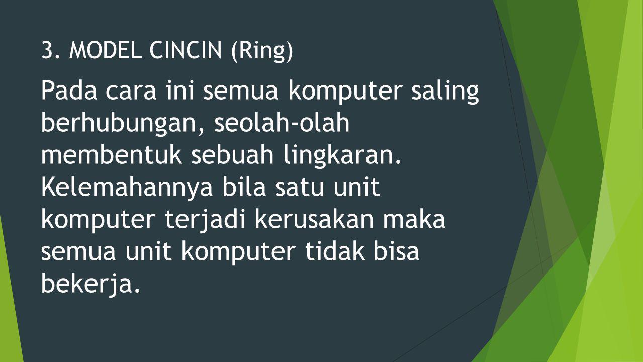 3. MODEL CINCIN (Ring) Pada cara ini semua komputer saling berhubungan, seolah-olah membentuk sebuah lingkaran. Kelemahannya bila satu unit komputer t