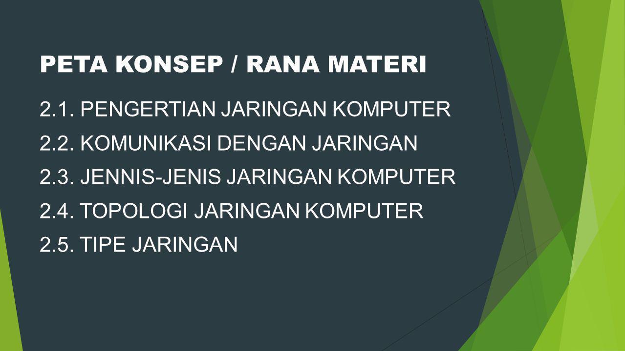 PETA KONSEP / RANA MATERI 2.1.PENGERTIAN JARINGAN KOMPUTER 2.2.
