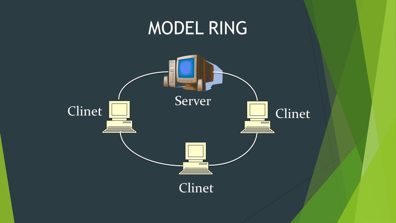MODEL RING Clinet Server