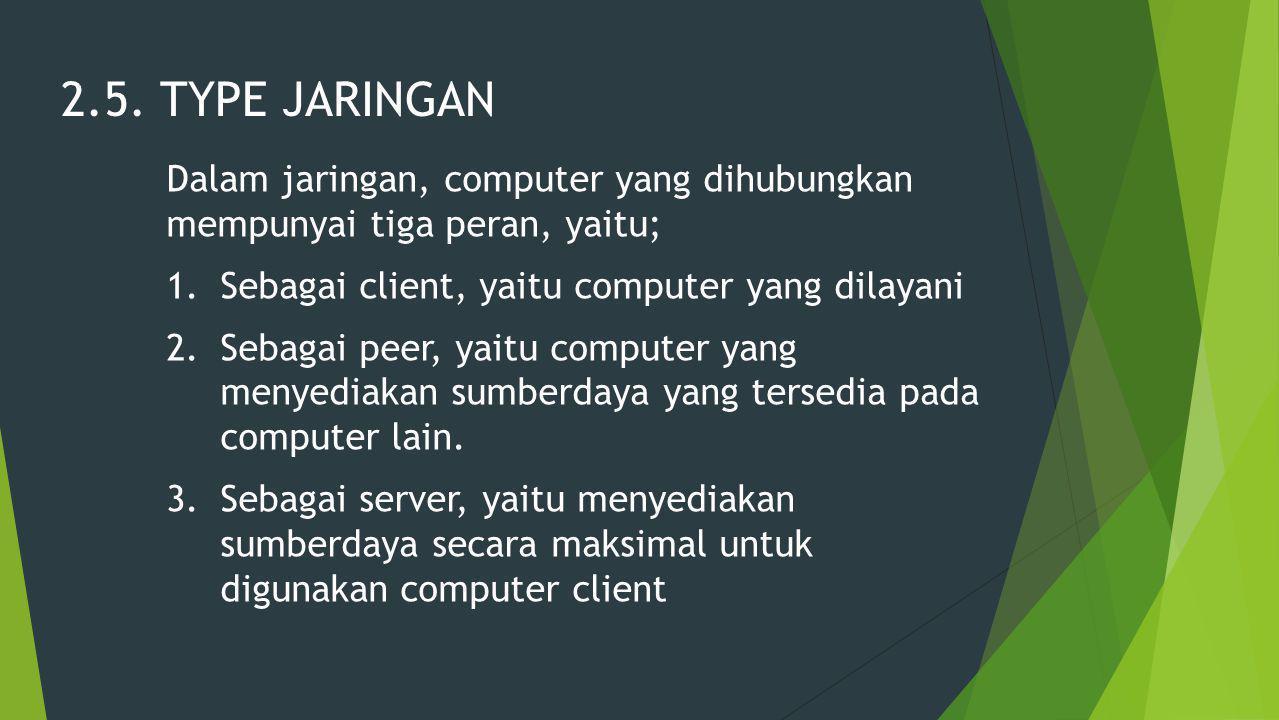 2.5. TYPE JARINGAN Dalam jaringan, computer yang dihubungkan mempunyai tiga peran, yaitu; 1.Sebagai client, yaitu computer yang dilayani 2.Sebagai pee