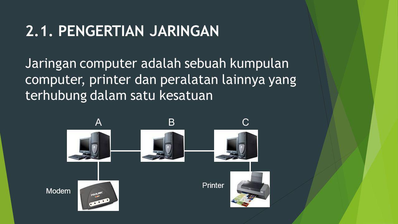 2.1. PENGERTIAN JARINGAN Jaringan computer adalah sebuah kumpulan computer, printer dan peralatan lainnya yang terhubung dalam satu kesatuan ABC Modem