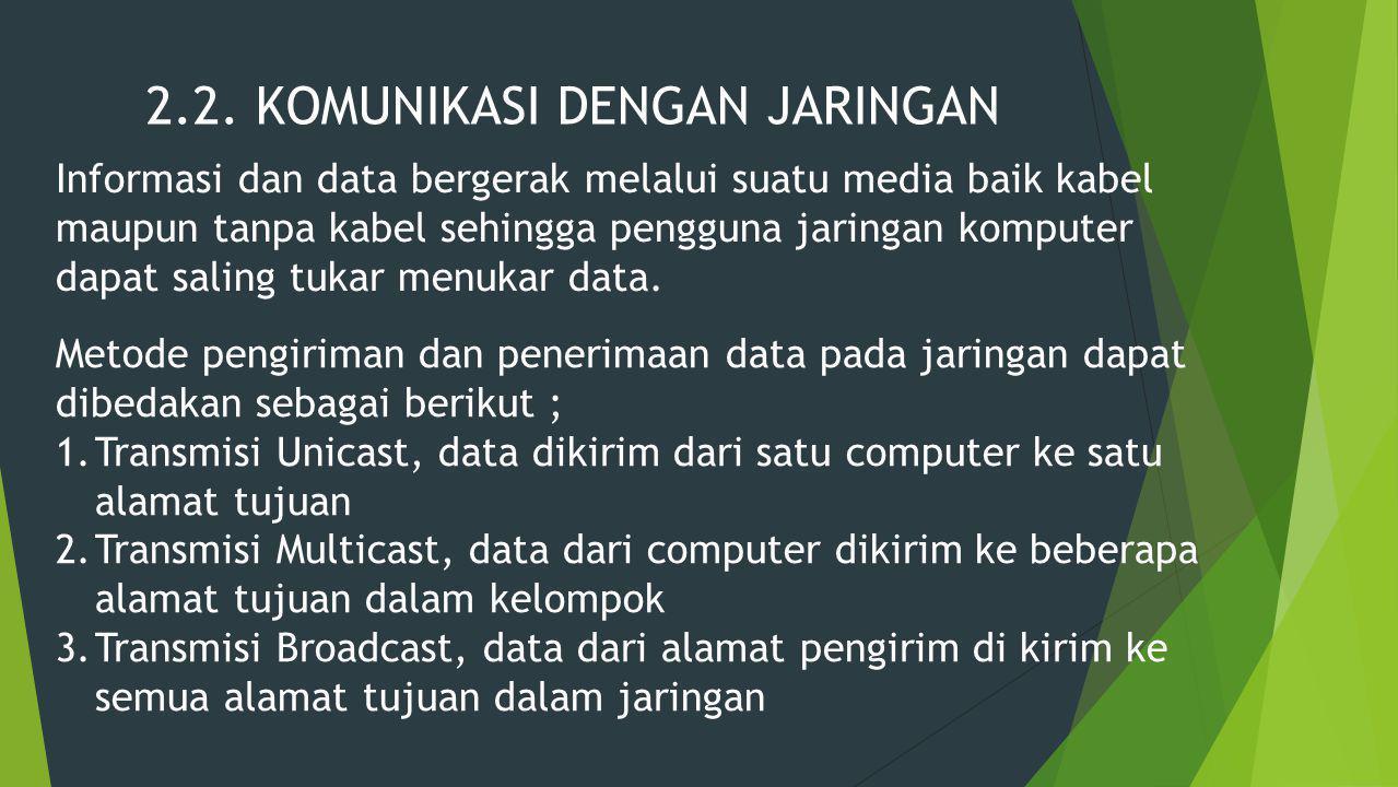 2.2. KOMUNIKASI DENGAN JARINGAN Informasi dan data bergerak melalui suatu media baik kabel maupun tanpa kabel sehingga pengguna jaringan komputer dapa