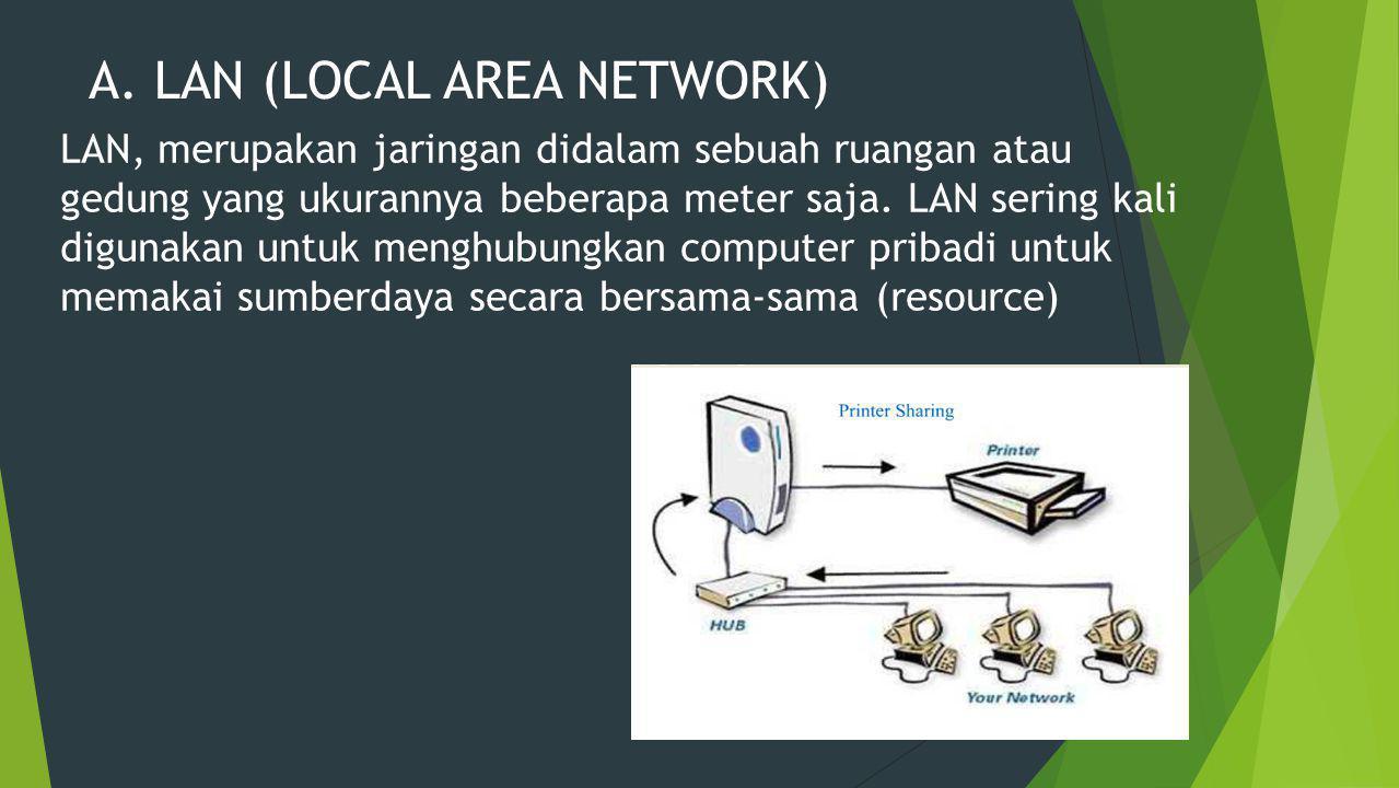 A. LAN (LOCAL AREA NETWORK) LAN, merupakan jaringan didalam sebuah ruangan atau gedung yang ukurannya beberapa meter saja. LAN sering kali digunakan u