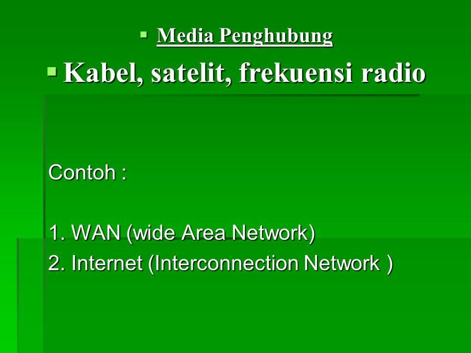 Kumpulan komputer yang terhubung satu dengan yang lain dalam sebuah jaringan yang sangat luas ( Interconnected Network )