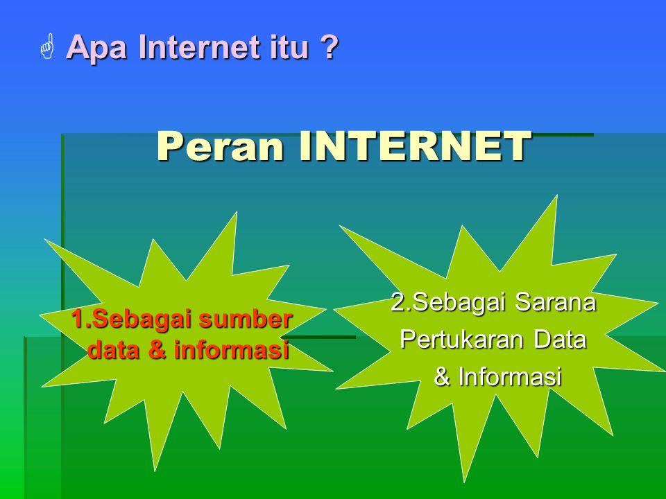  Apa Internet itu . Berbagai Aplikasi Internet.