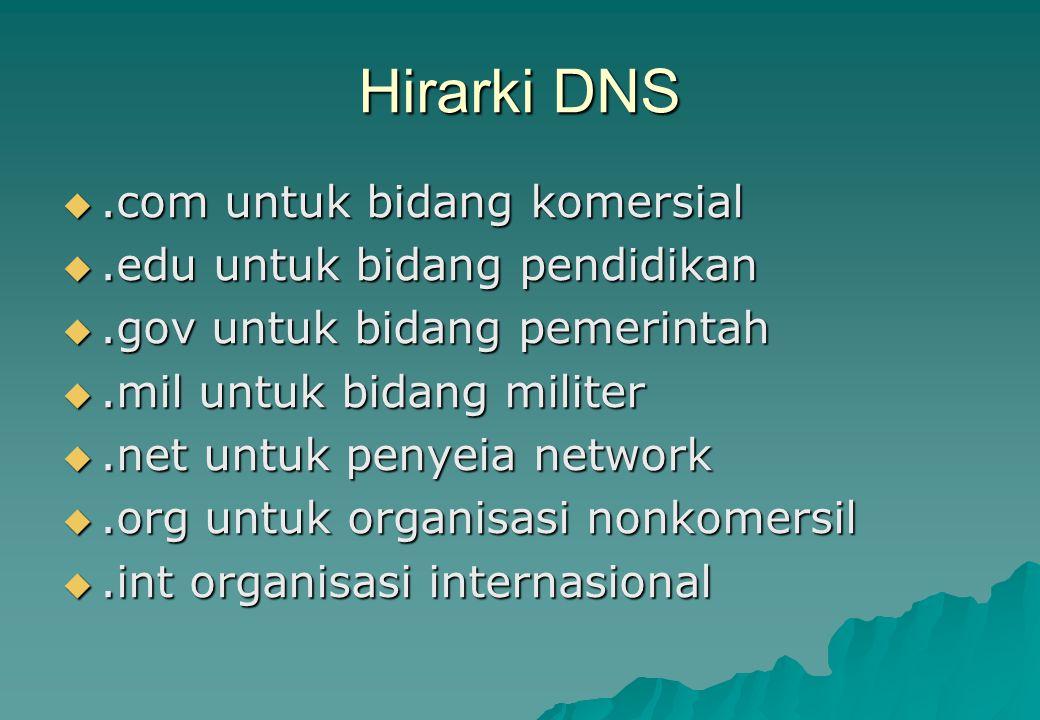 Hirarki DNS .com untuk bidang komersial .edu untuk bidang pendidikan .gov untuk bidang pemerintah .mil untuk bidang militer .net untuk penyeia ne