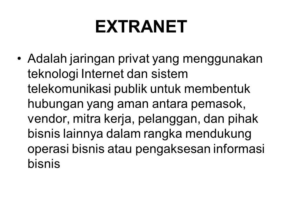 EXTRANET •Adalah jaringan privat yang menggunakan teknologi Internet dan sistem telekomunikasi publik untuk membentuk hubungan yang aman antara pemasok, vendor, mitra kerja, pelanggan, dan pihak bisnis lainnya dalam rangka mendukung operasi bisnis atau pengaksesan informasi bisnis