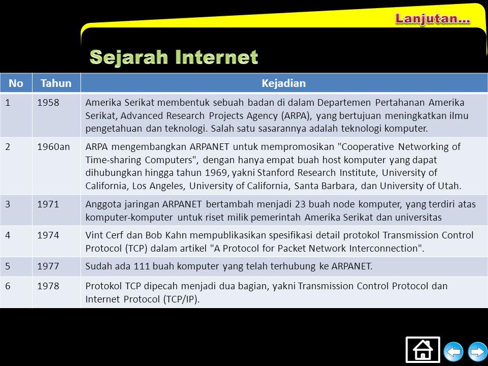 DEFINISI Internet (Interconnection Networking) dapat diartikan sebagai jaringan komputer luas dan besar yang mendunia, yaitu menghubungkan pemakai kom