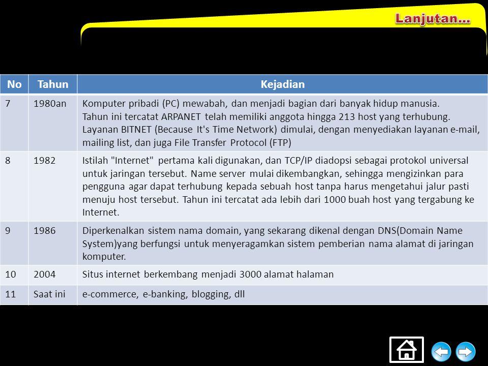 7)Masukkan nama ISP, yaitu telkomnet@instan.