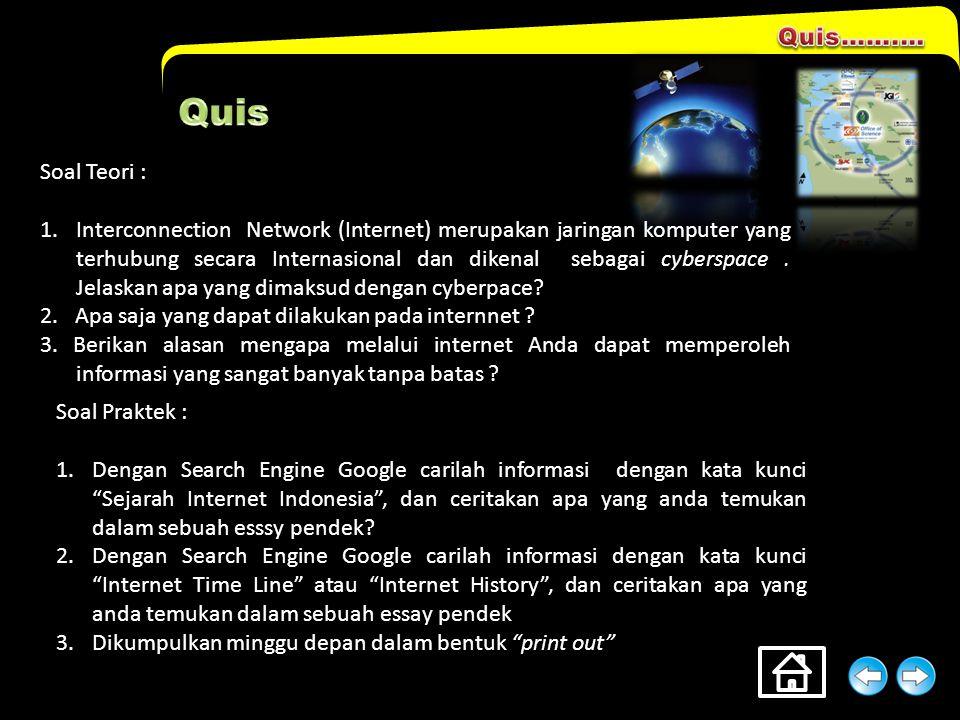 Soal Teori : 1.Interconnection Network (Internet) merupakan jaringan komputer yang terhubung secara Internasional dan dikenal sebagai cyberspace.