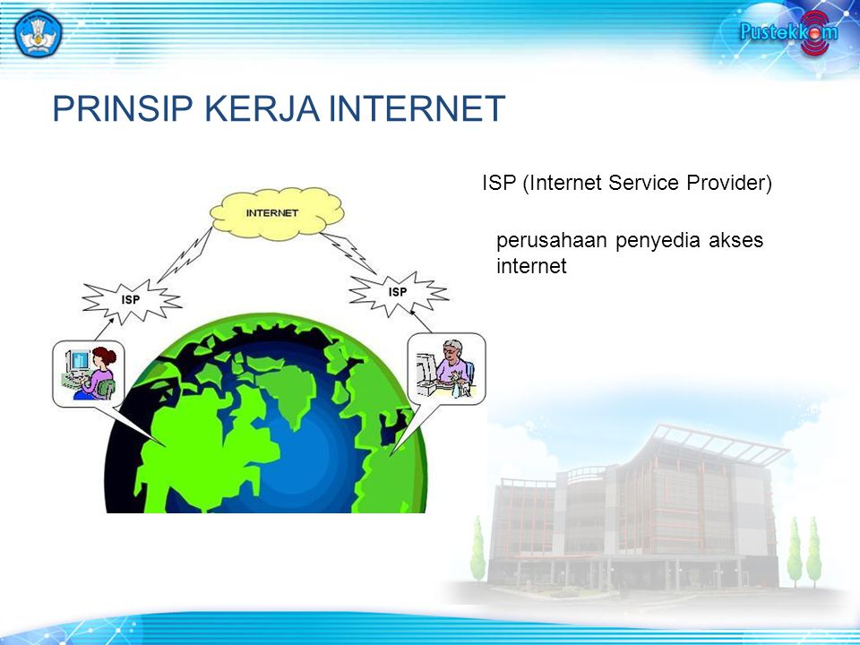 PRINSIP KERJA INTERNET ISP (Internet Service Provider) perusahaan penyedia akses internet
