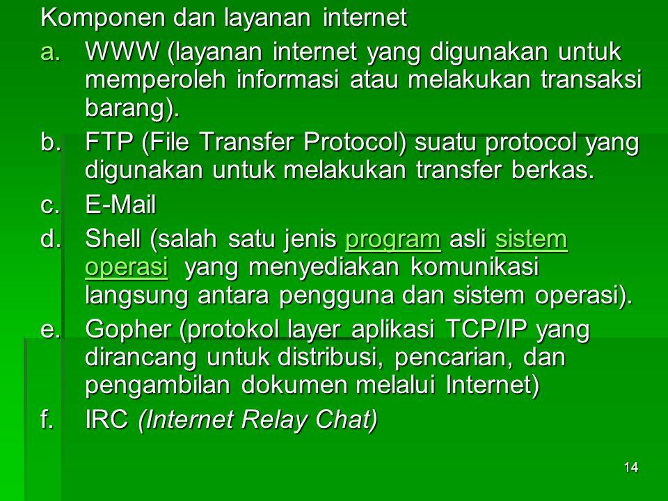 Komponen dan layanan internet a.WWW (layanan internet yang digunakan untuk memperoleh informasi atau melakukan transaksi barang). b.FTP (File Transfer