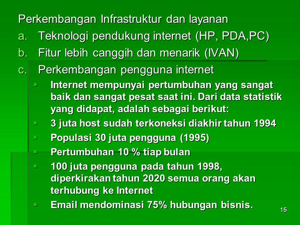 Perkembangan Infrastruktur dan layanan a.Teknologi pendukung internet (HP, PDA,PC) b.Fitur lebih canggih dan menarik (IVAN) c.Perkembangan pengguna in