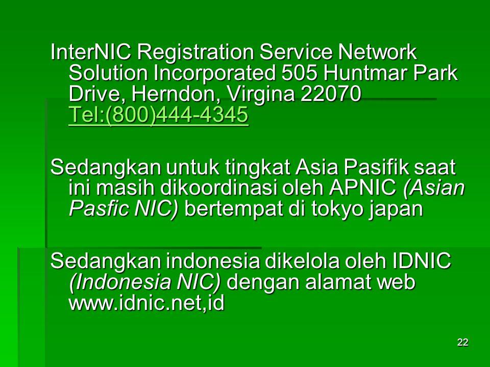 InterNIC Registration Service Network Solution Incorporated 505 Huntmar Park Drive, Herndon, Virgina 22070 Tel:(800)444-4345 Tel:(800)444-4345 Sedangk