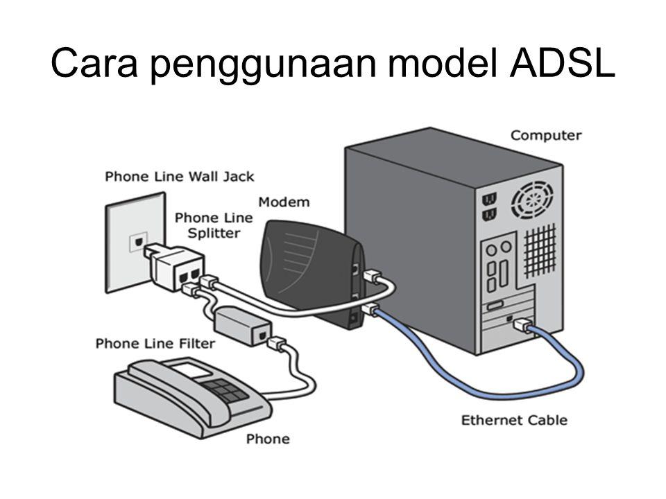 Cara penggunaan model ADSL
