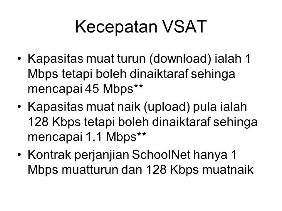 Kecepatan VSAT •Kapasitas muat turun (download) ialah 1 Mbps tetapi boleh dinaiktaraf sehinga mencapai 45 Mbps** •Kapasitas muat naik (upload) pula ia