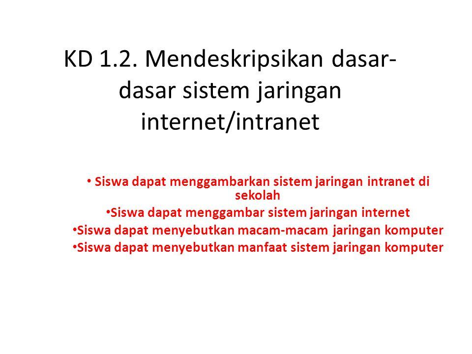 KD 1.2. Mendeskripsikan dasar- dasar sistem jaringan internet/intranet • Siswa dapat menggambarkan sistem jaringan intranet di sekolah • Siswa dapat m