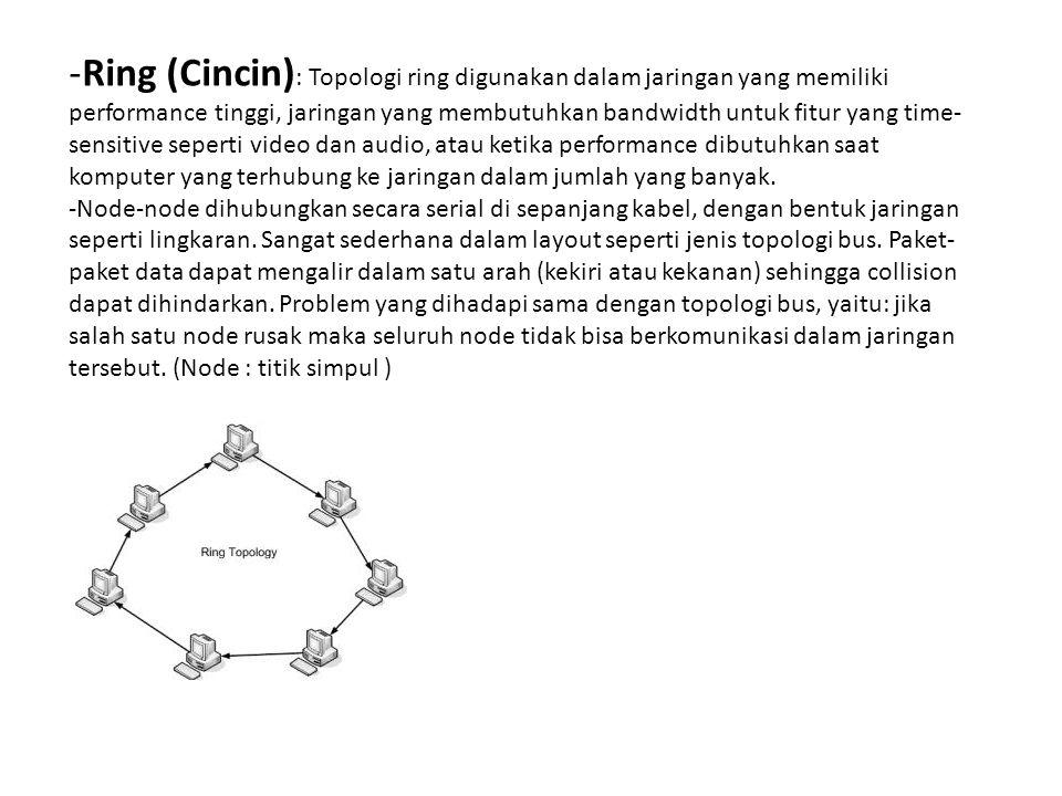 -Ring (Cincin) : Topologi ring digunakan dalam jaringan yang memiliki performance tinggi, jaringan yang membutuhkan bandwidth untuk fitur yang time- s