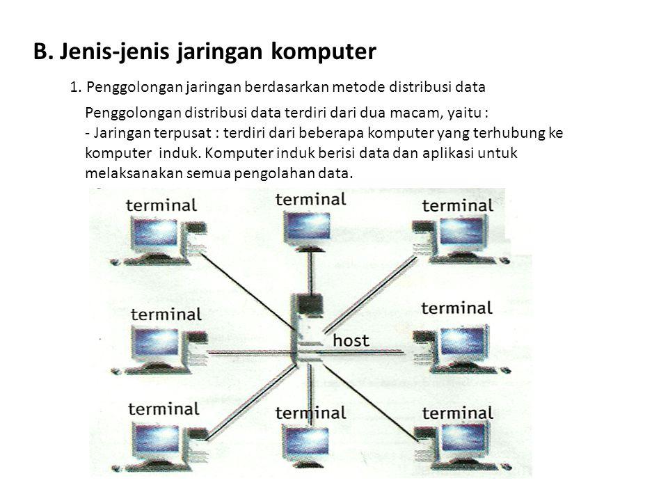 B. Jenis-jenis jaringan komputer 1. Penggolongan jaringan berdasarkan metode distribusi data Penggolongan distribusi data terdiri dari dua macam, yait