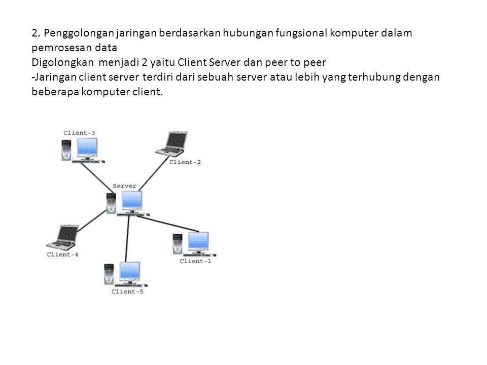 2. Penggolongan jaringan berdasarkan hubungan fungsional komputer dalam pemrosesan data Digolongkan menjadi 2 yaitu Client Server dan peer to peer -Ja