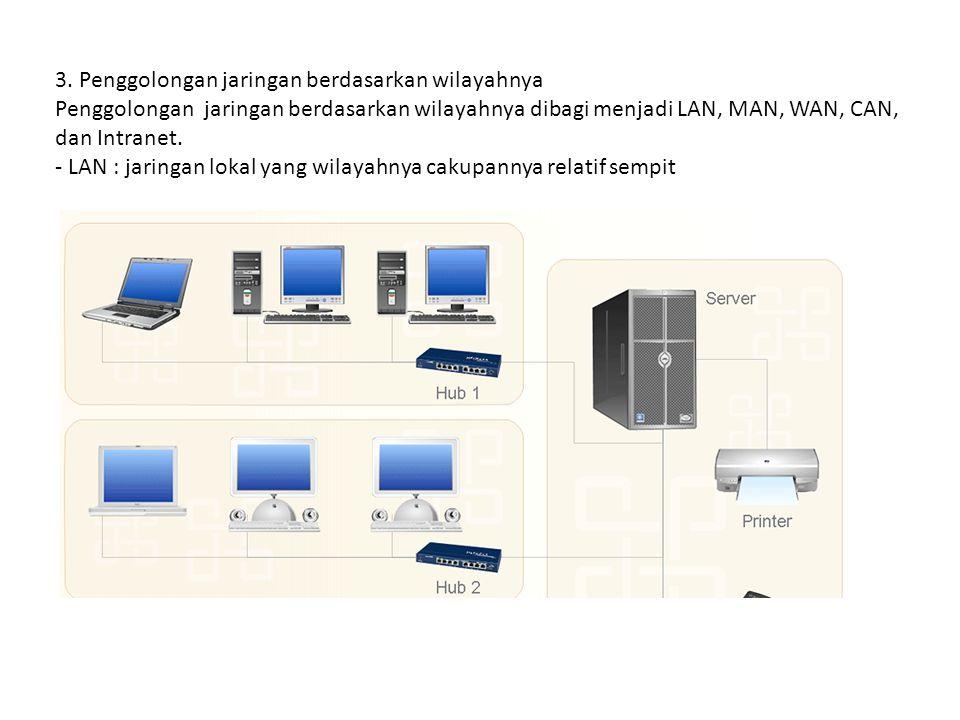 3. Penggolongan jaringan berdasarkan wilayahnya Penggolongan jaringan berdasarkan wilayahnya dibagi menjadi LAN, MAN, WAN, CAN, dan Intranet. - LAN :