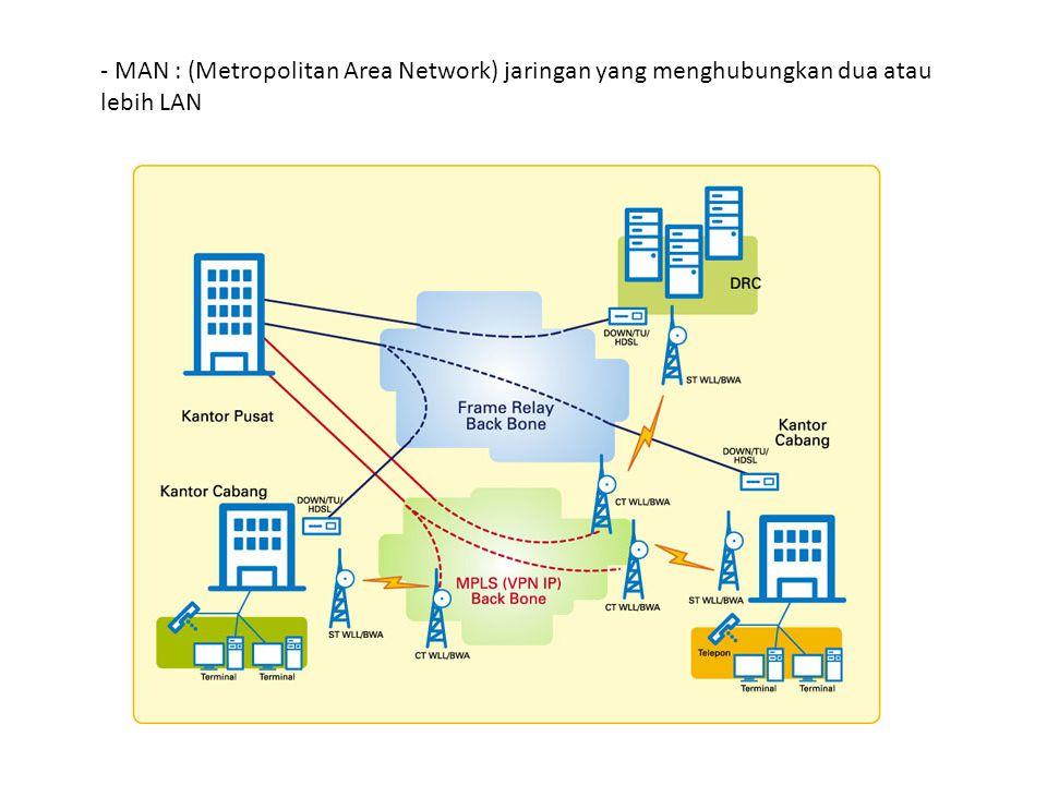 - MAN : (Metropolitan Area Network) jaringan yang menghubungkan dua atau lebih LAN
