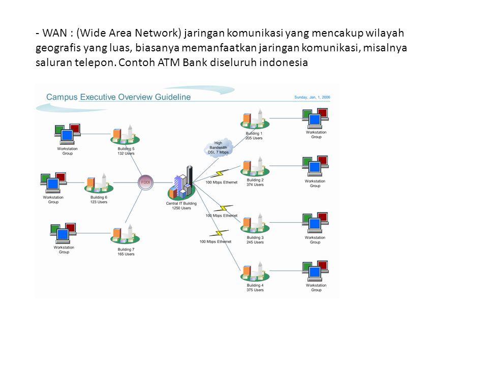 - WAN : (Wide Area Network) jaringan komunikasi yang mencakup wilayah geografis yang luas, biasanya memanfaatkan jaringan komunikasi, misalnya saluran