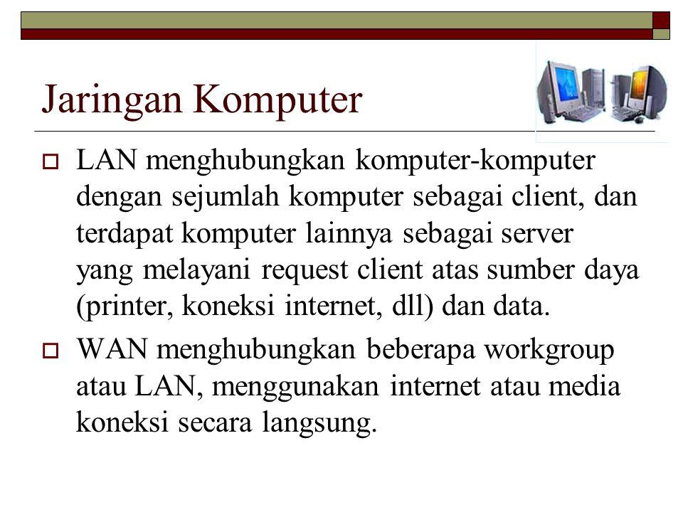 Jaringan Komputer  LAN menghubungkan komputer-komputer dengan sejumlah komputer sebagai client, dan terdapat komputer lainnya sebagai server yang melayani request client atas sumber daya (printer, koneksi internet, dll) dan data.