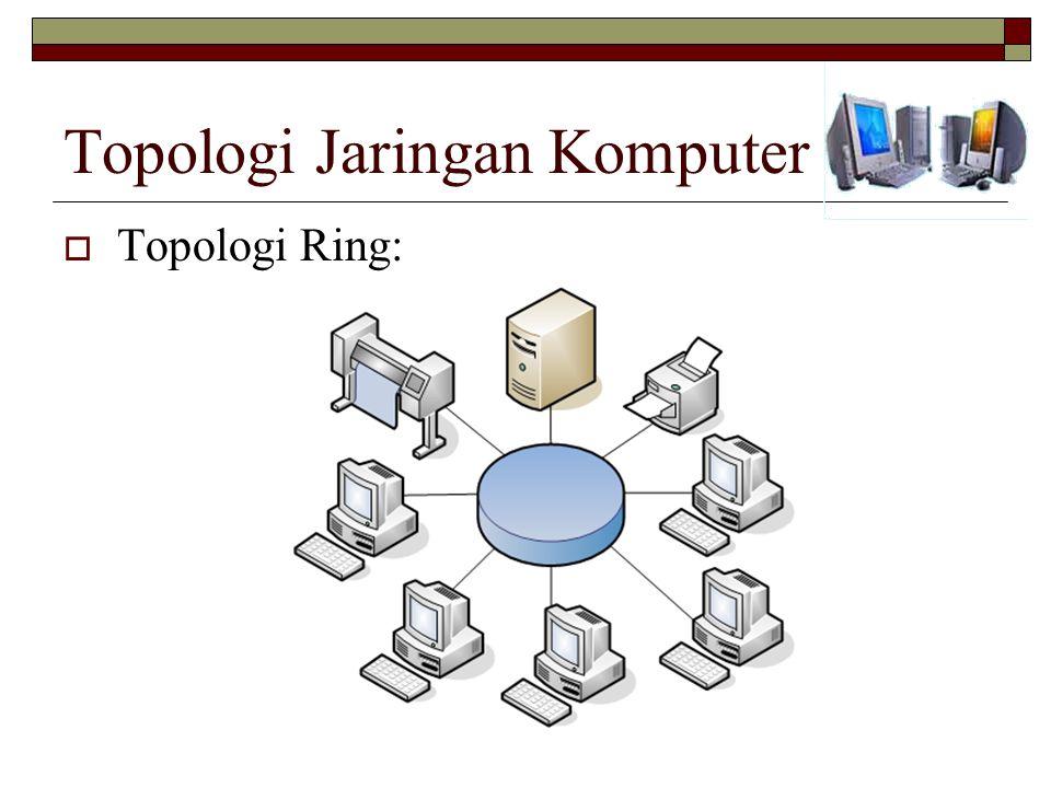 Topologi Jaringan Komputer  Topologi Ring: