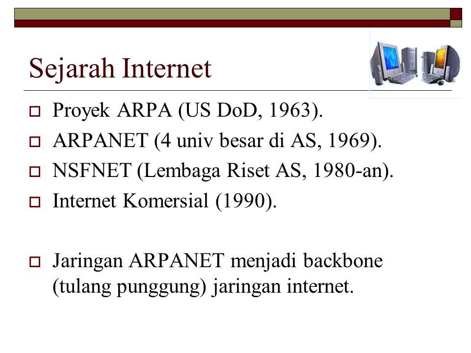 Sejarah Internet  Proyek ARPA (US DoD, 1963). ARPANET (4 univ besar di AS, 1969).
