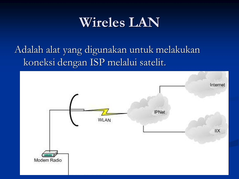 Wireles LAN Adalah alat yang digunakan untuk melakukan koneksi dengan ISP melalui satelit.