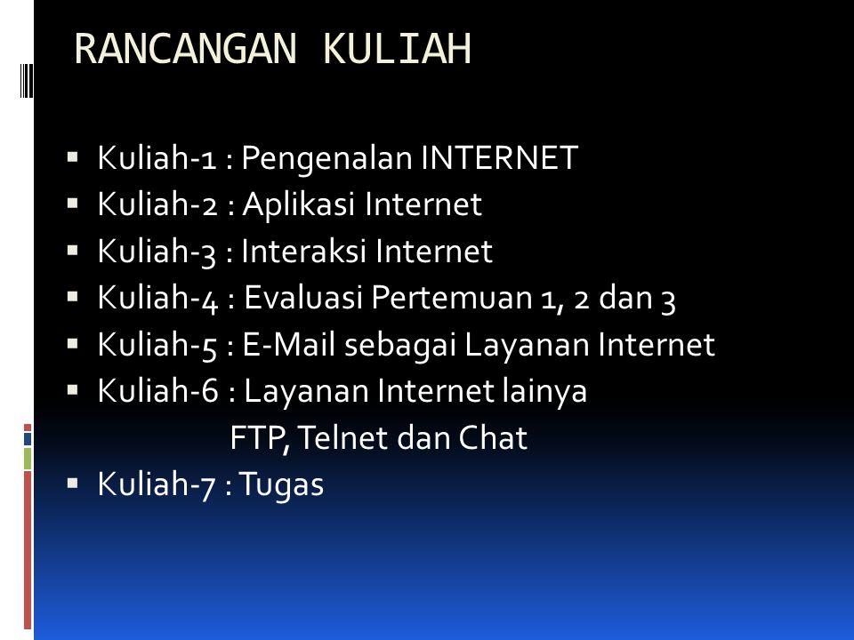RANCANGAN KULIAH  Kuliah-1 : Pengenalan INTERNET  Kuliah-2 : Aplikasi Internet  Kuliah-3 : Interaksi Internet  Kuliah-4 : Evaluasi Pertemuan 1, 2