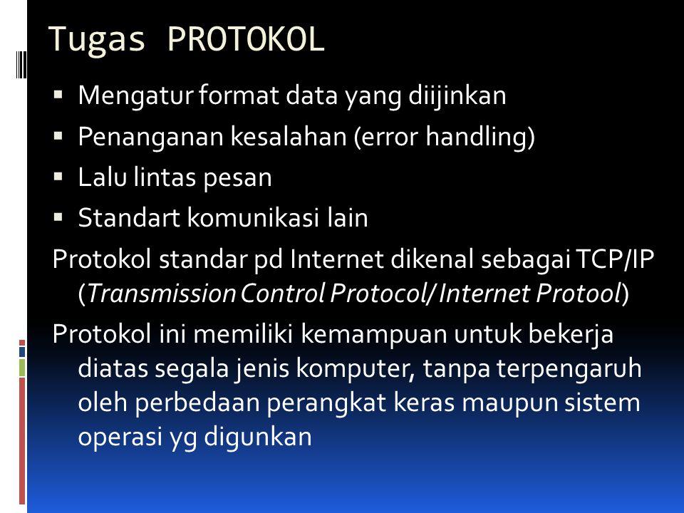 IP (Internet Protocol) IP merupakan metode untuk saling terkoneksi pd jaringan & standar komunikasi antar komputer pd internet Sebuah sistem komputer yg terhubung secara langsung ke jaringan memiliki nama domain dan alamat IP (Internet Protocol) dlm bentuk numerik dg format tertentu sebagai pengenal Internet juga memiliki gateway ke jaringan dan layanan yg berbasis protokol lainya