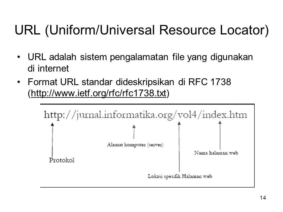 14 URL (Uniform/Universal Resource Locator) •URL adalah sistem pengalamatan file yang digunakan di internet •Format URL standar dideskripsikan di RFC