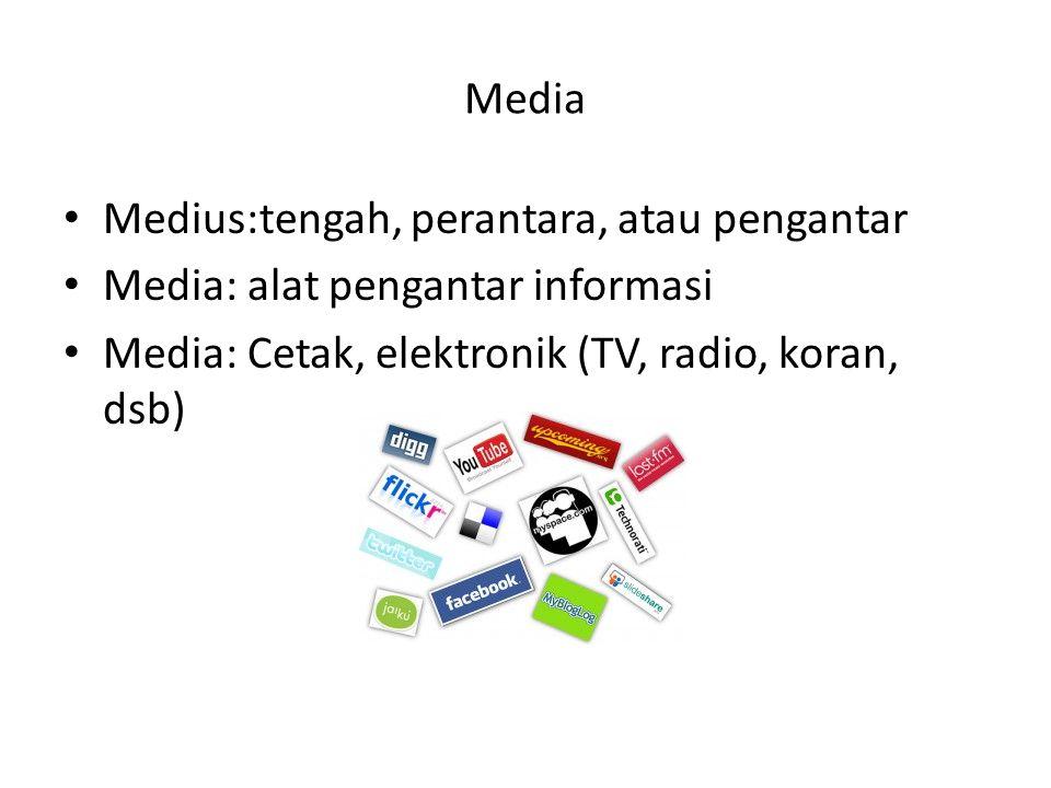 Public sphere/ruang publik • Hingga muncullah Ruang Publik yang dalam hal ini juga berkaitan dengan media sebagai wadah komunikasi diantara anggota2 publik itu sendiri.