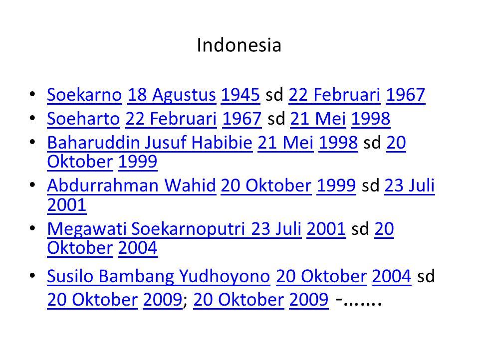 Indonesia • Soekarno 18 Agustus 1945 sd 22 Februari 1967 Soekarno18 Agustus194522 Februari1967 • Soeharto 22 Februari 1967 sd 21 Mei 1998 Soeharto22 F
