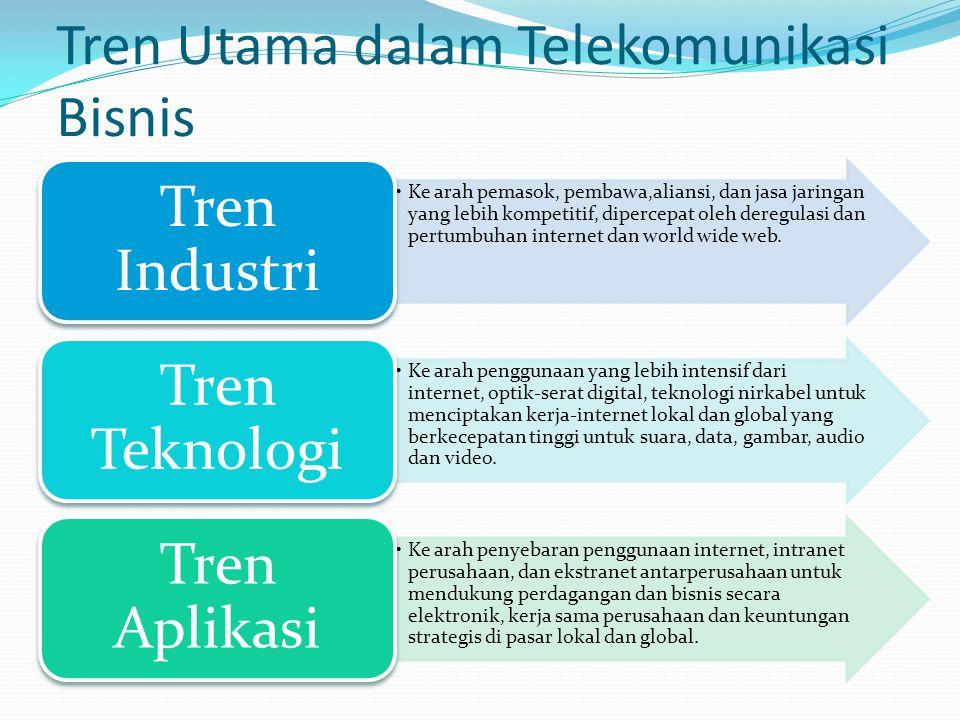 Tren Utama dalam Telekomunikasi Bisnis •Ke arah pemasok, pembawa,aliansi, dan jasa jaringan yang lebih kompetitif, dipercepat oleh deregulasi dan pert