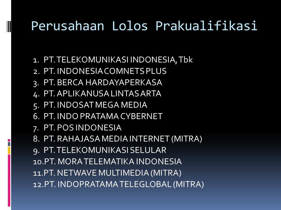 Perusahaan Lolos Prakualifikasi 1.PT. TELEKOMUNIKASI INDONESIA, Tbk 2.PT.