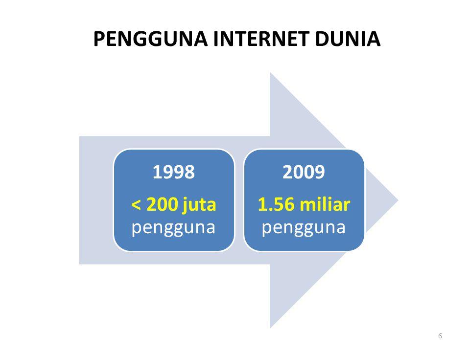 6 PENGGUNA INTERNET DUNIA 1998 < 200 juta pengguna 2009 1.56 miliar pengguna