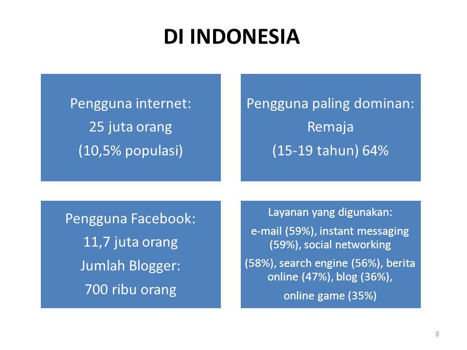 8 DI INDONESIA Pengguna internet: 25 juta orang (10,5% populasi) Pengguna paling dominan: Remaja (15-19 tahun) 64% Pengguna Facebook: 11,7 juta orang