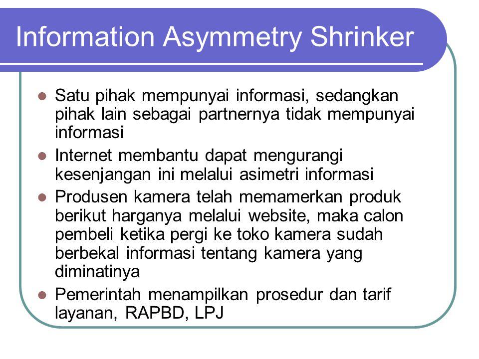 Information Asymmetry Shrinker  Satu pihak mempunyai informasi, sedangkan pihak lain sebagai partnernya tidak mempunyai informasi  Internet membantu