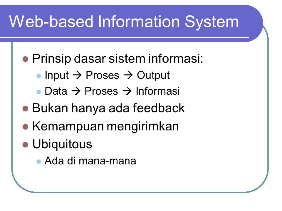 Web-based Information System  Prinsip dasar sistem informasi:  Input  Proses  Output  Data  Proses  Informasi  Bukan hanya ada feedback  Kema