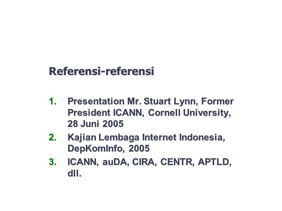 25 Industry Structure (Australia) auDA Registry Reseller Registrant Registrar Registrant