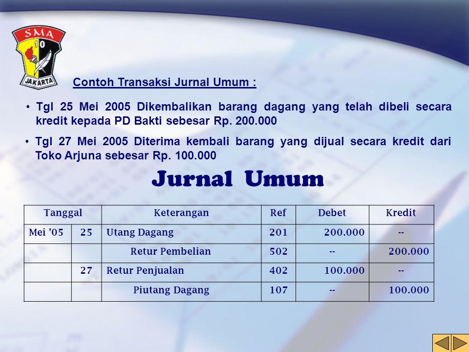 Jurnal Umum Contoh Transaksi Jurnal Umum : •Tgl 25 Mei 2005 Dikembalikan barang dagang yang telah dibeli secara kredit kepada PD Bakti sebesar Rp. 200