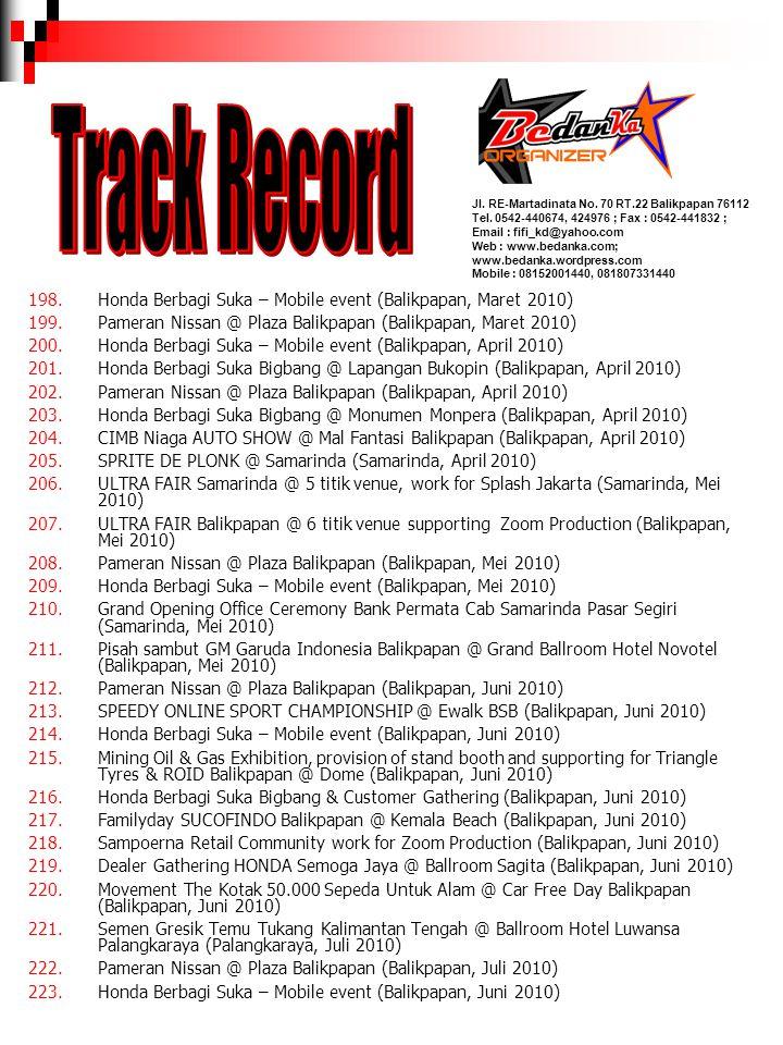 198.Honda Berbagi Suka – Mobile event (Balikpapan, Maret 2010) 199.Pameran Nissan @ Plaza Balikpapan (Balikpapan, Maret 2010) 200.Honda Berbagi Suka –