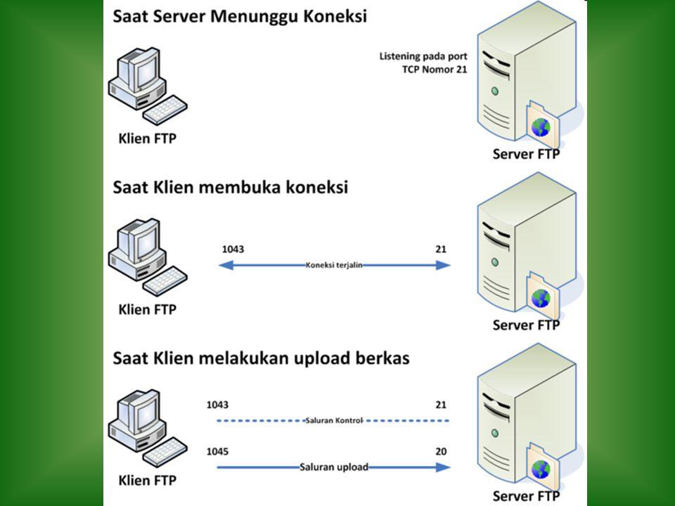 File Transfer Protocol (FTP) Fasilitas yang memungkinkan kalian untuk melakukan file secara elektronik dari satu komputer ke komputer lainnya di dalam internet.